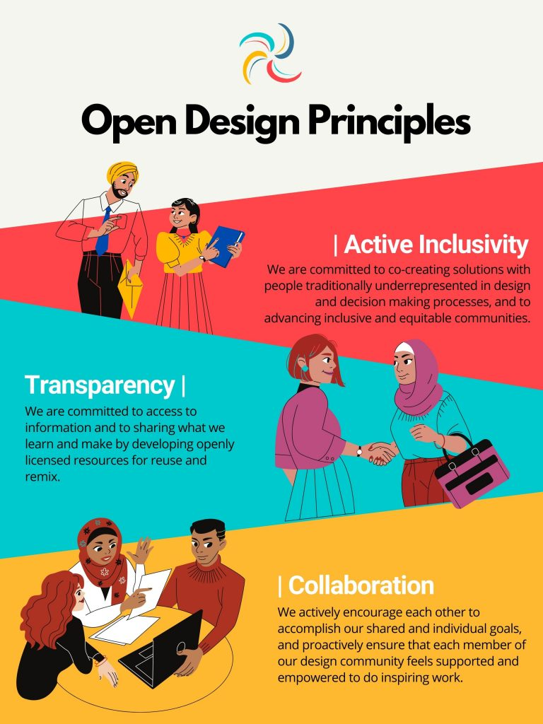 Open Design Principles