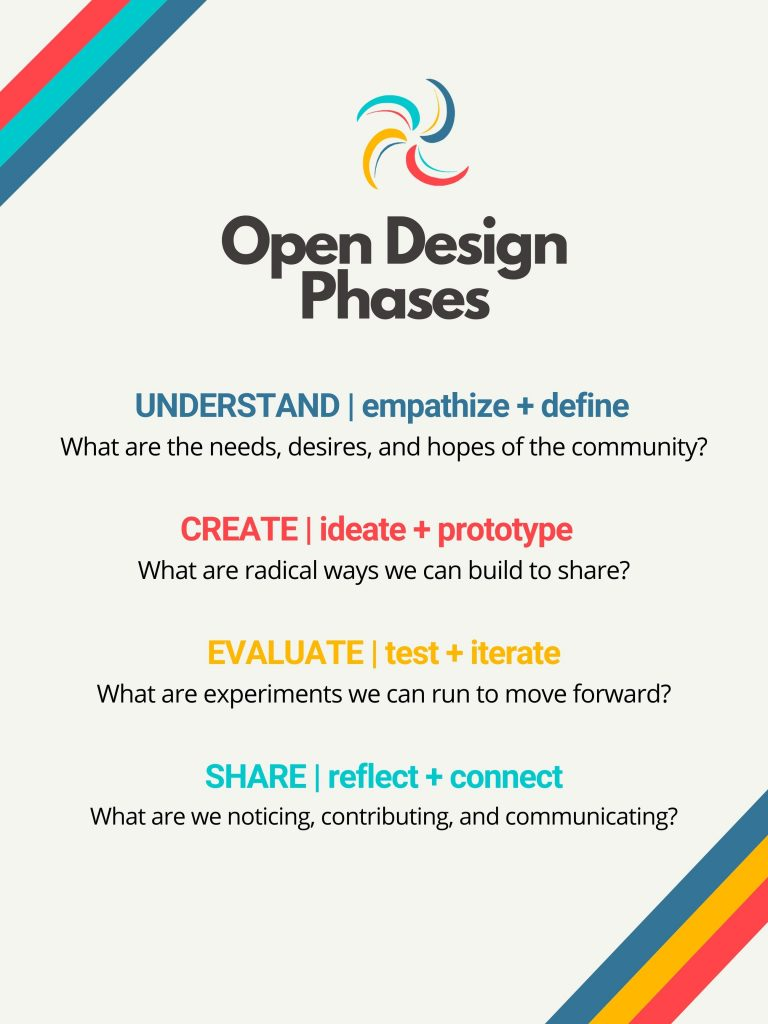 Open Design Phases